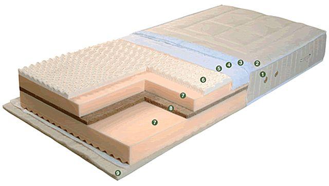 Στρώμα ύπνου Imperial Strom Oscar futon-Oscar futon