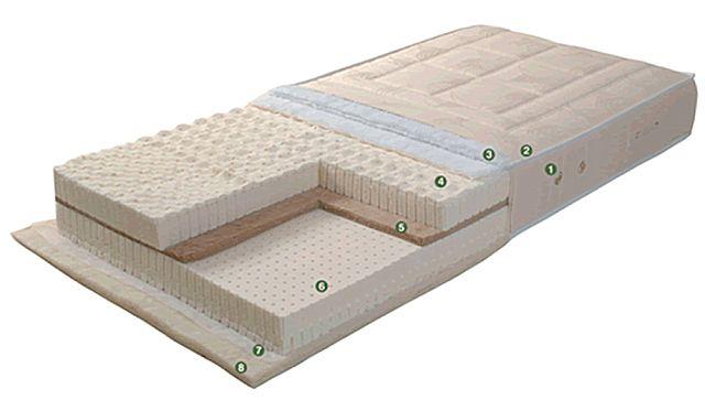 Στρώμα ύπνου Imperial Strom Nobel futon-Nobel futon