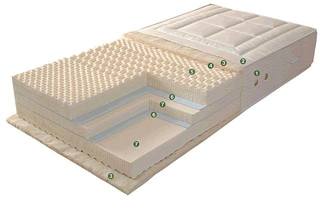 Στρώμα ύπνου Imperial Strom Extasis futon-Extasis futon