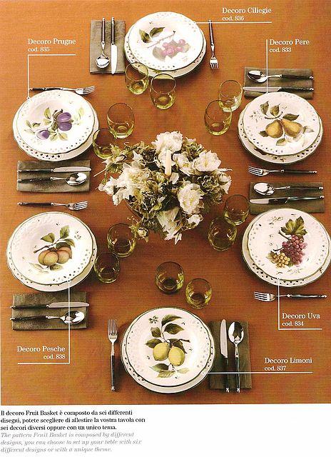 Σερβίτσιο πιάτων-φαγητού Tiffani Fruit basket-Fruit basket